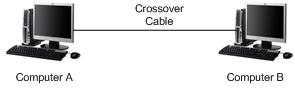 Connect two computers with crossover network cable