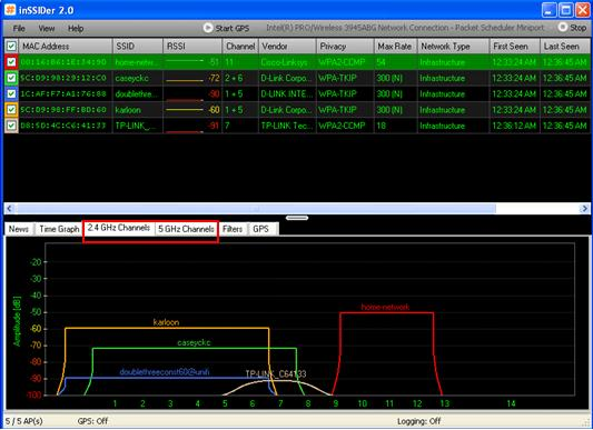 inSSIDer wireless scanning tool to identify interference on wireless network