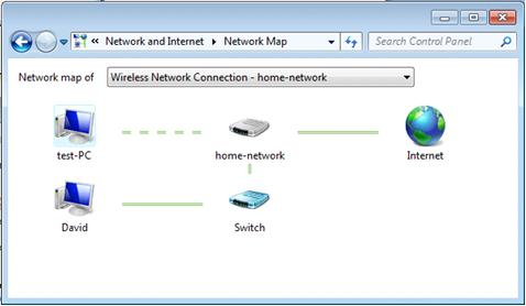 network map in win7