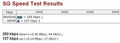 Decrease Your Ping, Increase your Internet Speed! Test-internet-speed-before-tweaking