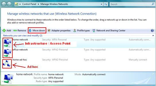 Wireless Network Profile