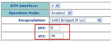 Virtual Path Identifier (VPI) and Virtual Circuit Identifier (VCI) of DSL modem